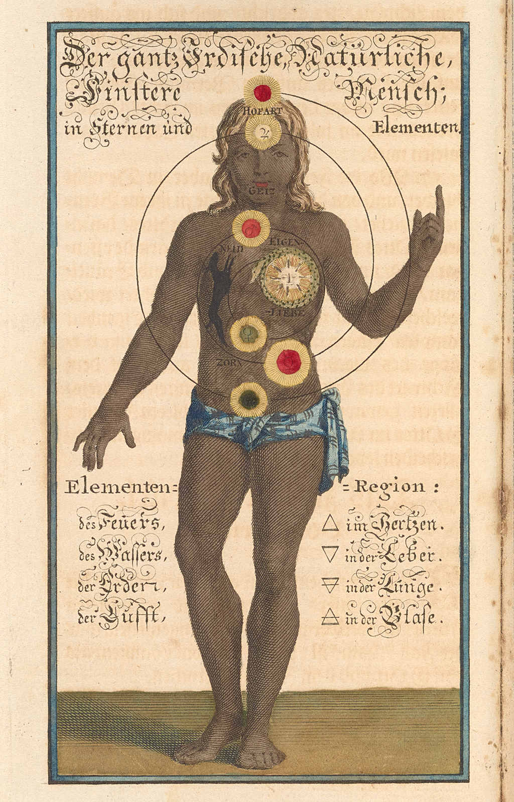 A man wearing a loincloth with magical energy centers glowing along his body; the four classical elements of alchemy are diagrammed on the right